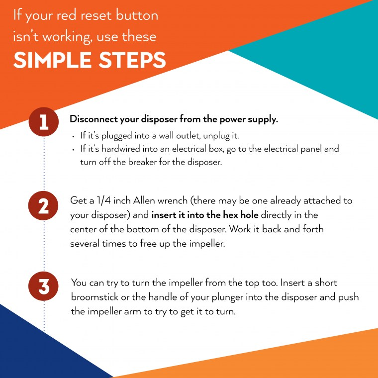 Reset Button Simple Steps