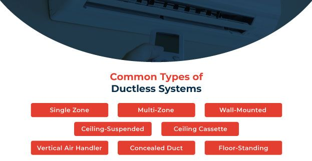 Common types of ductless systems